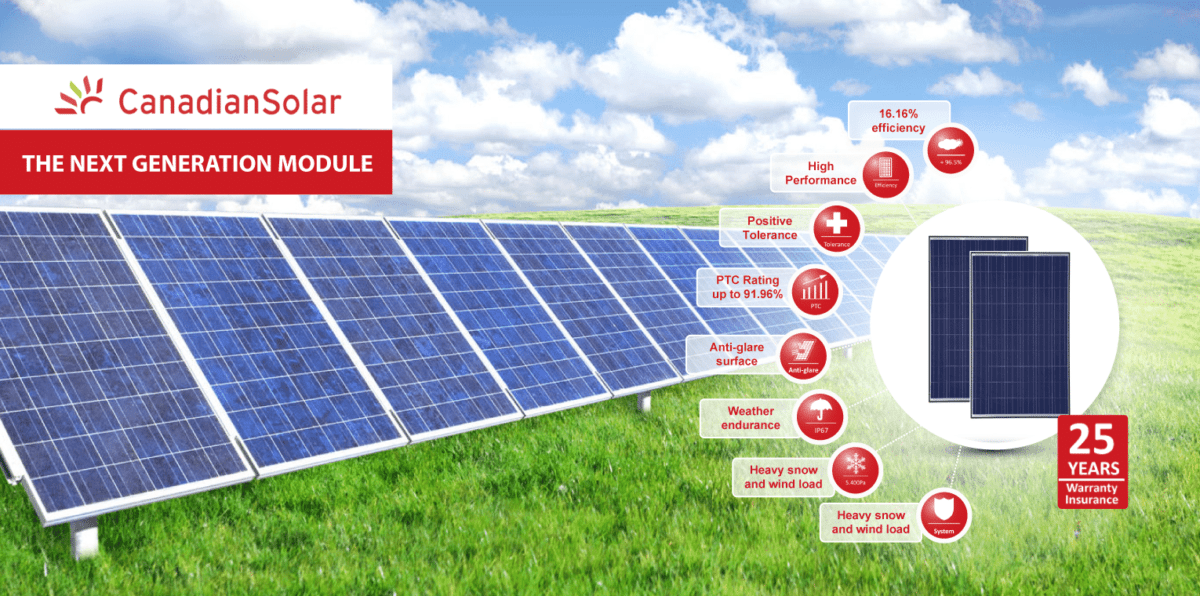 Canadian Solar Has The Range Of Products You Need