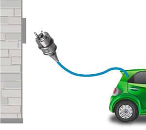 Ev Charger Type 1