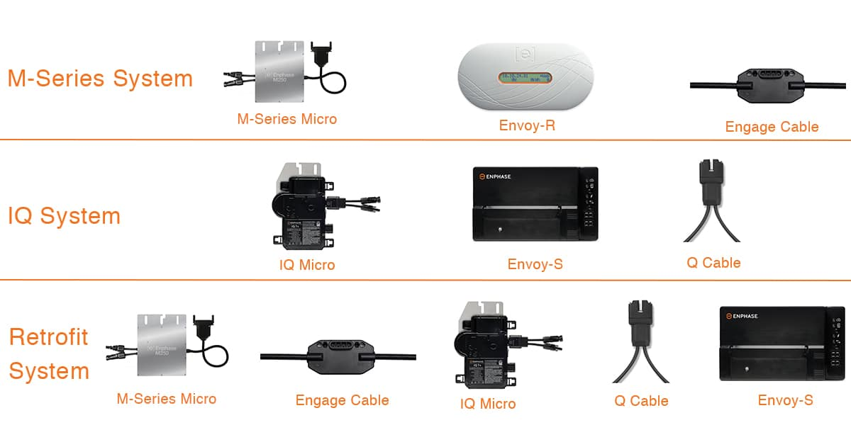 Enphase M250 Wiring Diagram from zerohomebills.com