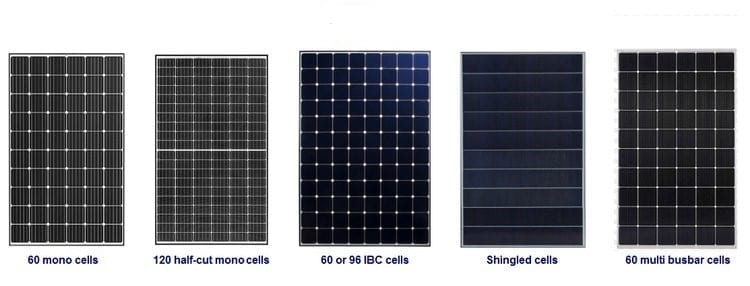 Latest Solar+panel+types +Solar cell technology review