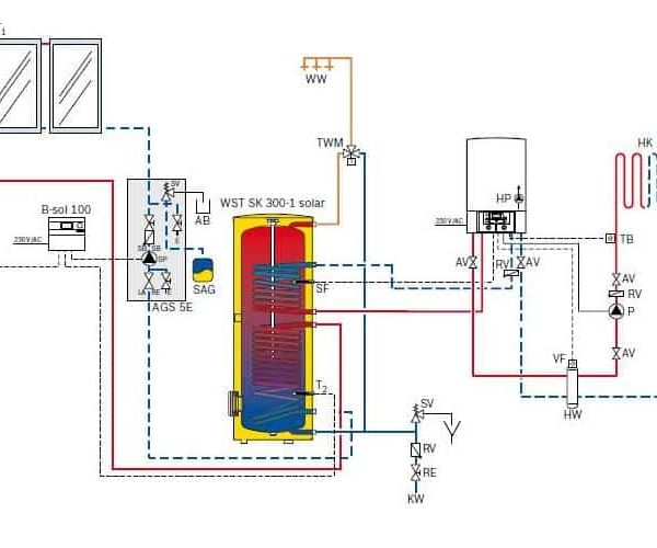 solar thermal package bosch fcc comfort with 300 l cylinder solar distributor zerohomebills - Cylinder Home Floor Plans
