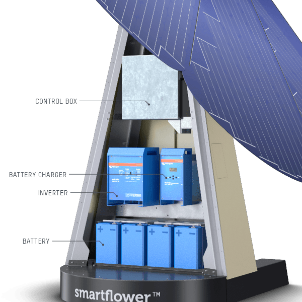Smartflower Pop 4 6kw All In One Solar And Battery Package