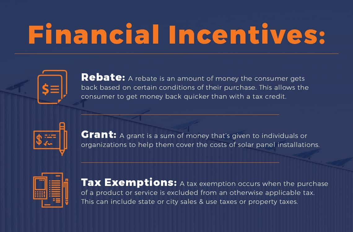 What types of solar systems qualify for the 30% Federal Tax Credit?